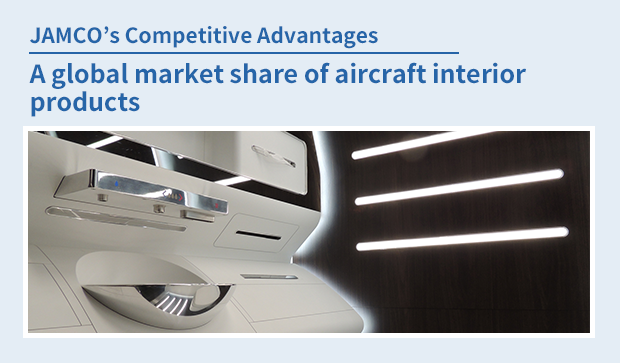 A global market share of aircraft interior products